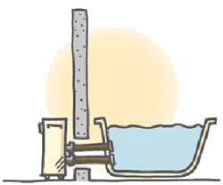 浴槽隣接設置タイプ